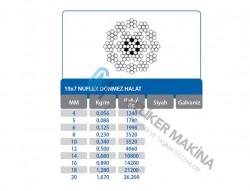 19x7 Nuflex Çelik Halat