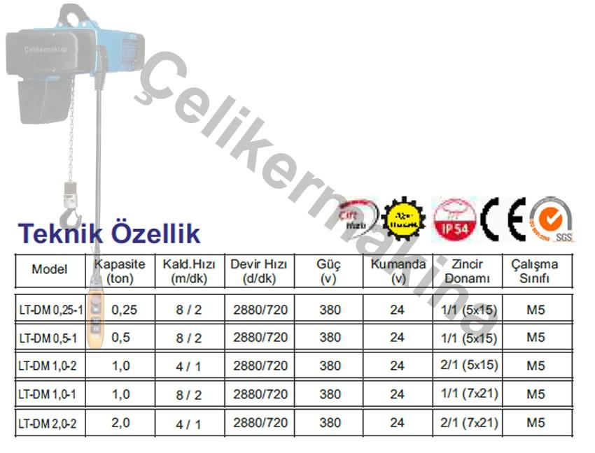 Elektrikli Ceraskal Çift Hız 1 Ton
